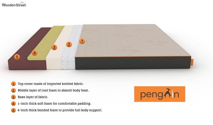 Penguin Eris 5 inch Ultra Comfort Mattress (King Size,Steel Grey)-8