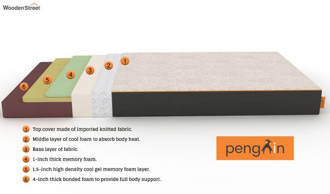 Penguin Fall 6 inch Soft Memory Foam Single Size Luxury Mattress (Steel Grey)-6