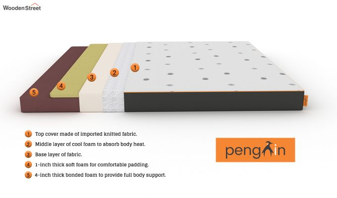 Penguin Motif 5 inch Soft Foam King Size Luxury Mattress (King Size,Steel Grey)-8