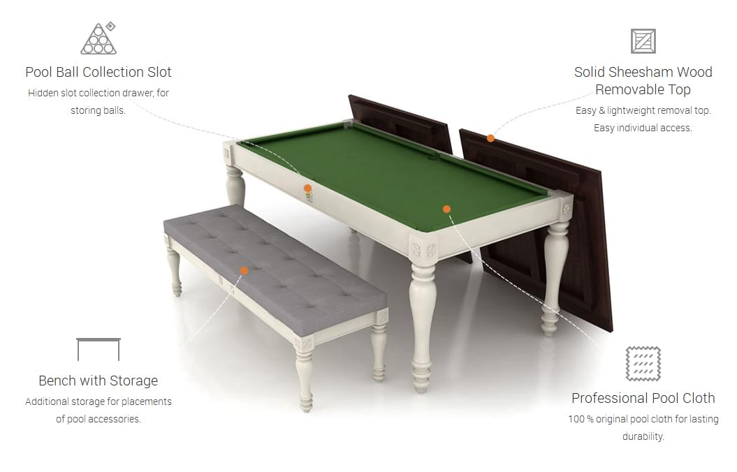 Fusion Table in India
