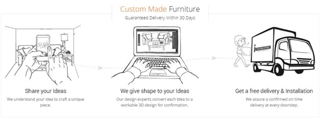 Custom Made Furniture Model